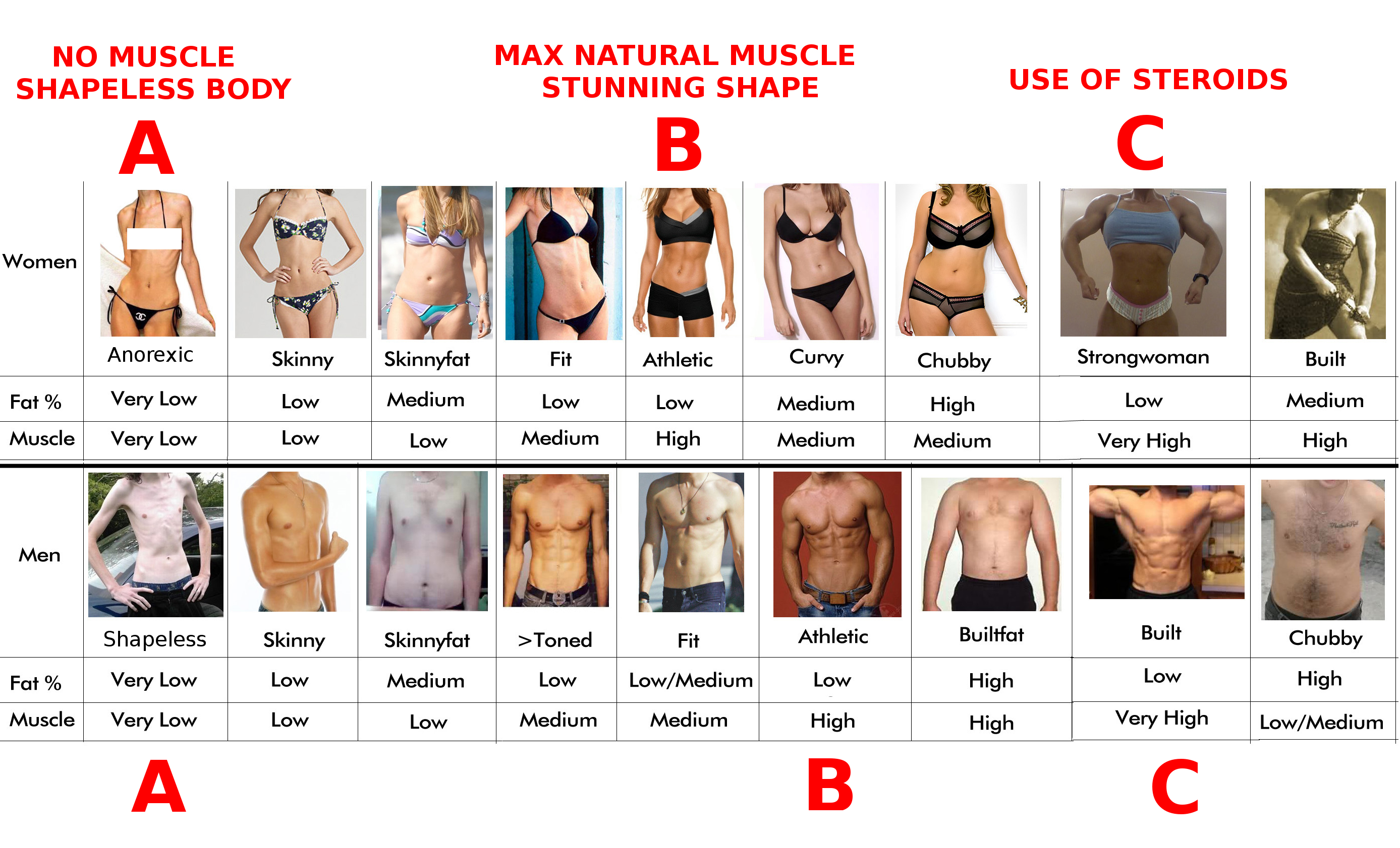 types of anabolic steroid tablets